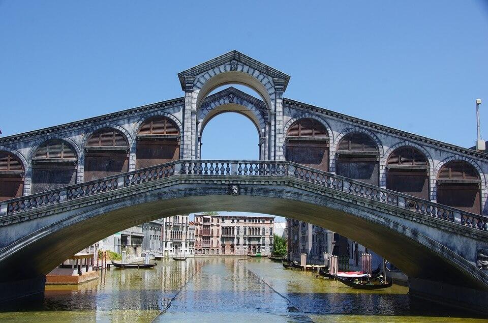 Grand tour d'Italie – Sicile